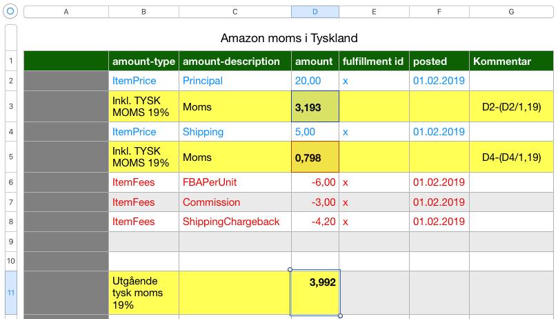 Momshantering när du säljer saker på Amazons plattform i Tyskland från ett svenskt företag med tyskt momsnr.