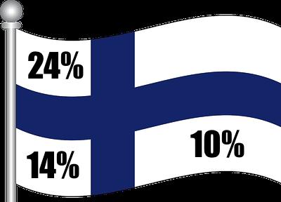 Momsen i Finland - Finska flaggan dekorerad med de finska momssatserna.