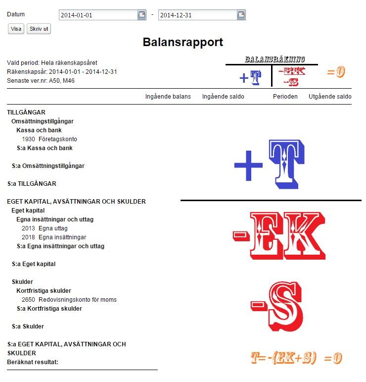 Utbildning - Balansräkning (Br) i Enskild Firma. T = EK+S.