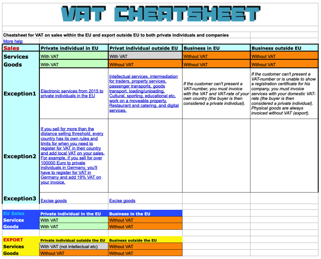 VAT cheatsheet for EU trades and export