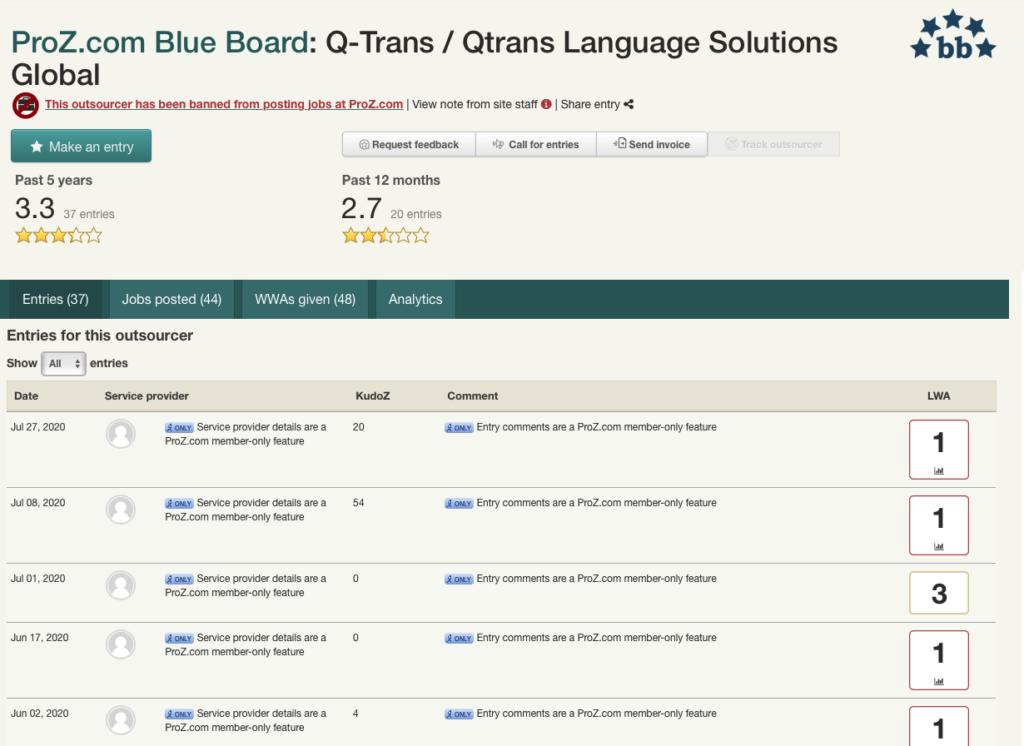 Qtrans Language Solutions Global Beurteilung zu Proz